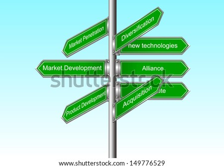 A signpost for marketing direction