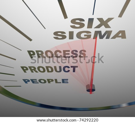 A speedometer with the words Six Sigma and its core principles - people, process and product