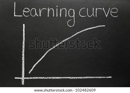 A steep learning curve drawn on a blackboard.