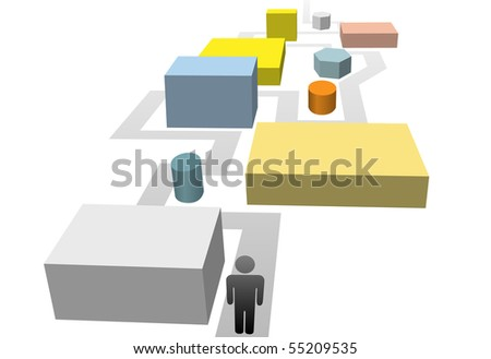 A symbol person on a path through a maze of colorful shapes or industrial objects.