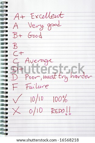 A teachers marks and comments written in red ink.