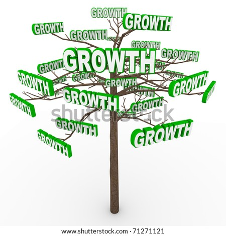 A tree with the word Growth sprouting off many branches, symbolizing organic or environmental growing or increases