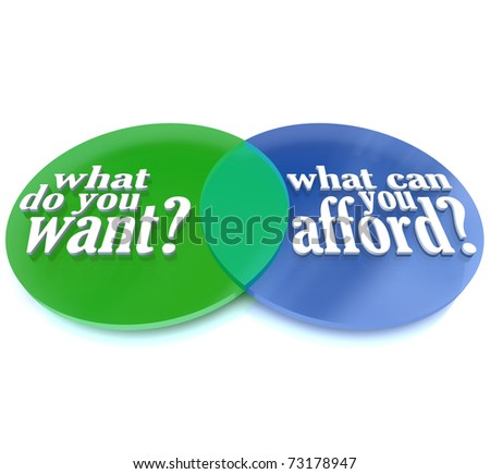 A Venn diagram of two intersecting circles, one marked What Do You Want and the other What Can You Afford, symbolizing tough spending decisions when keeping within a financial budget