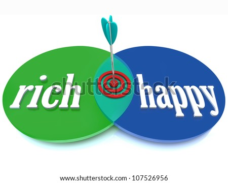 A venn diagram with the words Happy and Rich intersecting with a bulls-eye, target and arrow at the desired point where you have both satisfaction and wealth for a successful life - stock photo