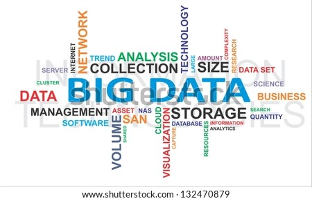 A word cloud of big data related iktems
