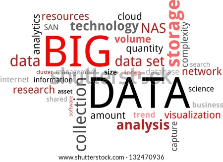 A word cloud of big data related items