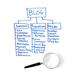 A written out strategy for a blog plan written with a blue marker isolated on white background for study.