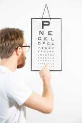 A young bearded man reading an eye test chart on a white wall. An ophthalmologist, an optometrist eye examination. A vision test board, test for visual acuity.