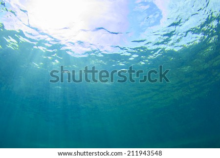 Abstract blue water background #211943548