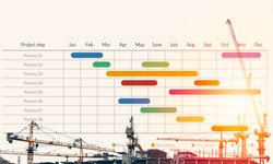 abstract business background of civil construction site with tower cranes and overlay with project timeline schedule chart and gantt chart