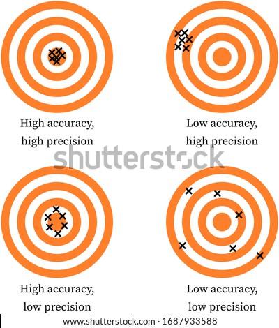 Accuracy vs Precision: Dart throwing game  ストックフォト ©