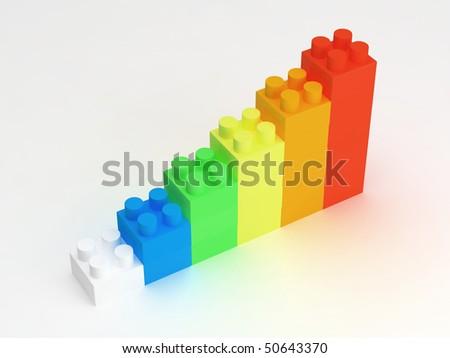 Achievement chart from duilding blocks