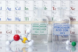 Acid and Base chemistry with solutions of ammonium hydroxide and hydrochloric acid.