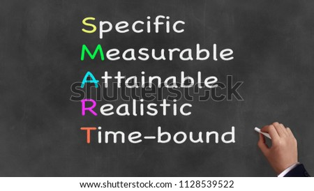 Acronym and coprate sayings on chalkboard  S.M.A.R.T. Specific Measurable Attainable Realistic Time-bound