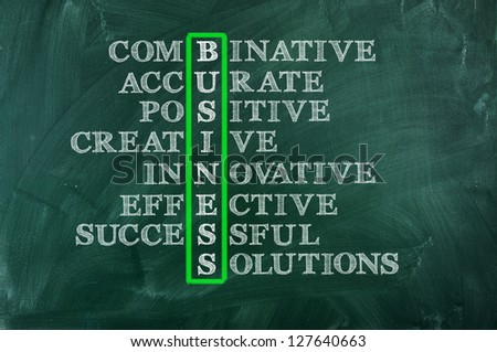 acronym concept of business -combinative,accura te,positive,creativ e,innovative,effect ive,cuccessful,solu tions