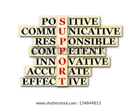 acronym concept of Support  and other releated words