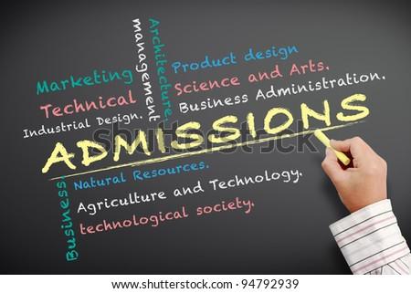 Admissions University written on chalkboard
