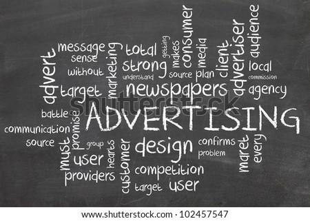 Advertising word cloud on chalkboard