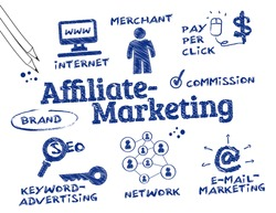 Affiliate marketing is a type of performance-based marketing in which a business rewards one or more affiliates for each visitor or customer brought by the affiliate's own marketing efforts.