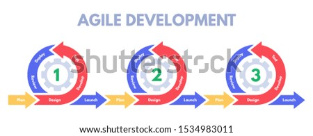 Agile development methodology. Software developments sprint, develop process management and scrum sprints. Pictogram infographic, business diagram or data strategy diagram  illustration