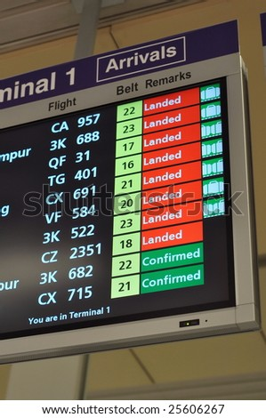 Airport flight arrival information panel
