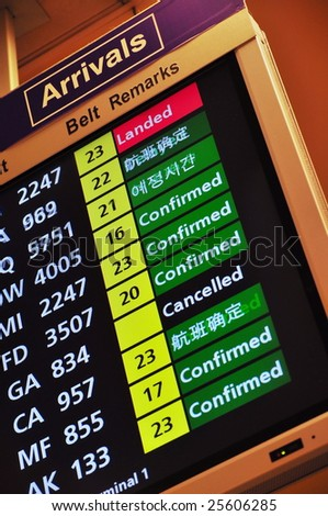 Airport flight arrival information panel