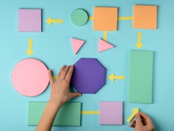Algorithm color paper model, flat lay. Organizational skills, business strategy concept.