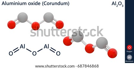 Shutterstock Aluminium oxide or aluminum oxide (Al2O3). It is commonly called alumina, and may also be called aloxide or aloxite.  3D illustration. Isolated on white background. The molecule is shown from 2 sides.