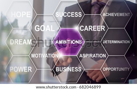 ambition tag cloud business...