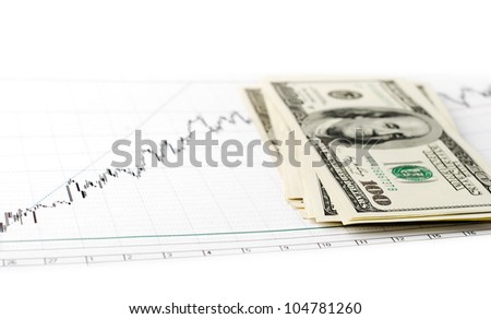 american dollars with graph, one hundres