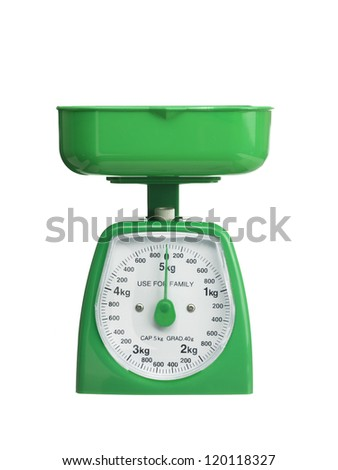 An empty scale against a white background