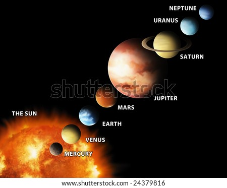 an illustrated diagram showing the order of planets in our solar ...
