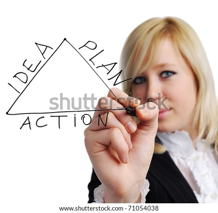 An image of a woman drawing a plan