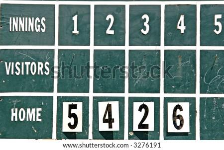 An old fashioned baseball score board