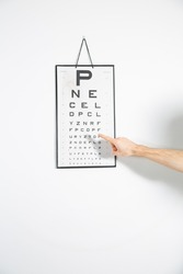 An ophthalmologist, an optometrist carrying out an eye examination, close-up on a hand pointing letters. An eye test chart on a white wall. A vision test board, a test for visual acuity.