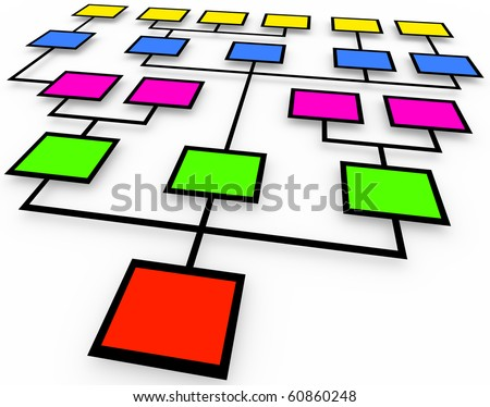 An organizational chart of colored boxes on white background