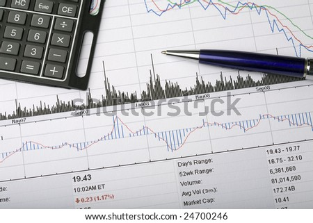 Analyzing a stock price chart, with pen and calculator