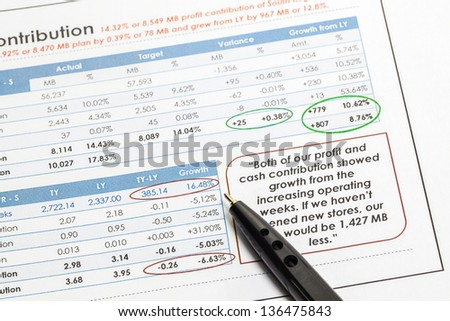 Analyzing finance paperwork with key hi-light