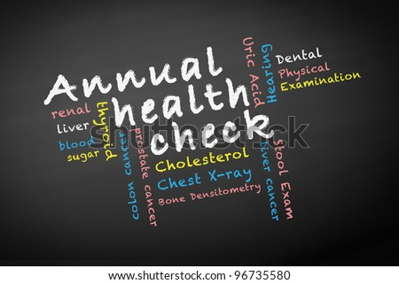 Annual health check concept and other related words written on chalkboard