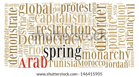 Arab Spring Text Cloud