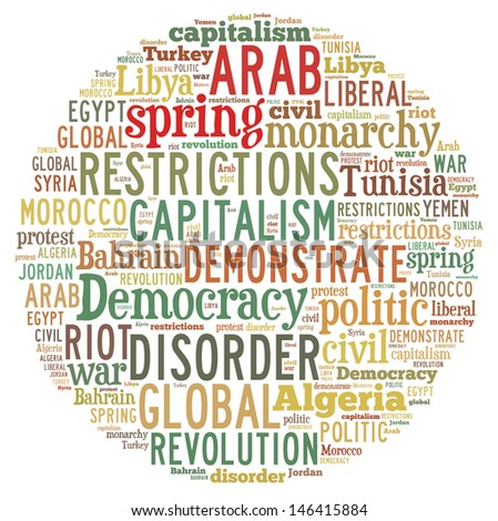 Arab Spring Text Cloud on circle shape
