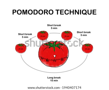 Art design red tomatoes on white background pomodoro time manage concept for business presentation or online article. Explanation Pomodoro technique time management method. Stock fotó ©
