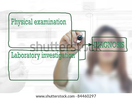 artwork for health business by asian woman with medical background.