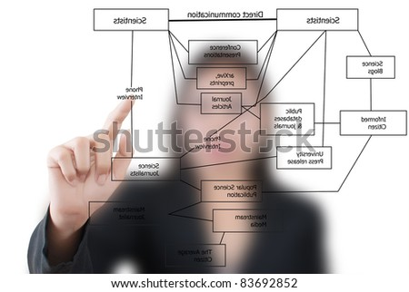 Asian business lady pushing science diagram.