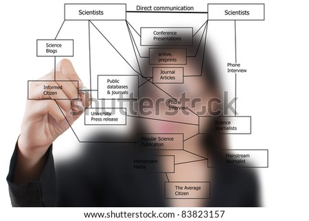 Asian business lady writing science diagram.