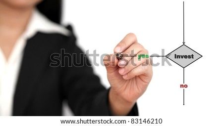 Asian businesswoman drawing a flowchart on a white board (selective focus on pen)