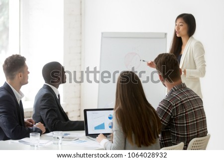 Asian businesswoman gives presentation at team meeting in office, chinese business coach presenting new approach of statistics analysis, reporting about project results, explaining corporate strategy