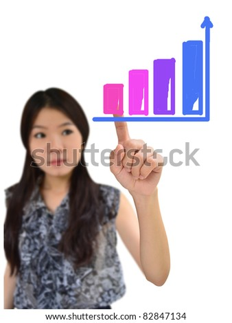 Asian woman drawing graph on white background