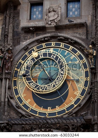 astronomical clock in Prague's Old Town