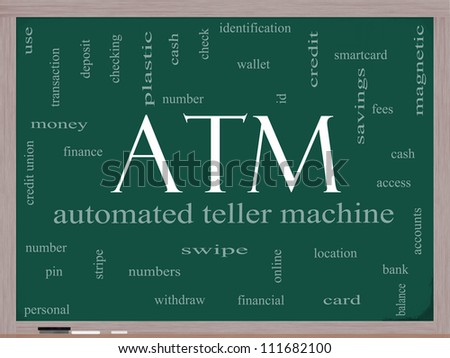 ATM Word Cloud Concept on a Blackboard with great terms such as automated, teller, machine, pin, number and more.